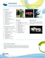 Top 26 Markets for Plastics: Automotive